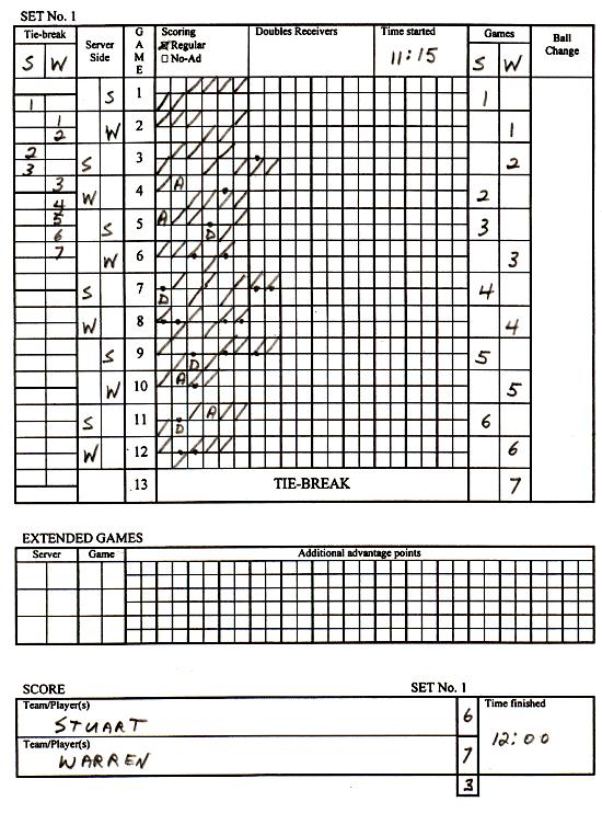 netball score sheet template